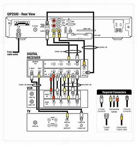 verizon motorola set top box reset With cable network digital satellite tv with a standard coaxial cablerv wiring diagram