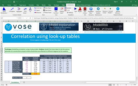 lookup correlation tables using