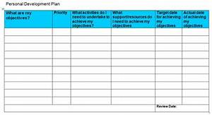 how to create your own personal development plan hubpages With personal wellness plan template