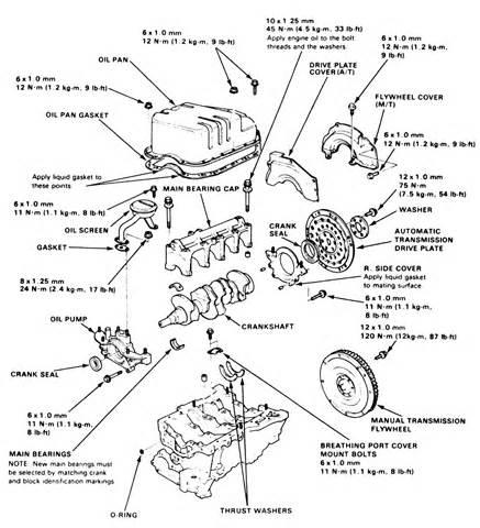 Honda Cr V Engine Diagram by Honda Cr V Engine Diagram Crank Seal Downloaddescargar