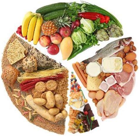 cuisine bio saine perdre du ventre un ventre plat grâce à une alimentation adaptée et des exercices physiques