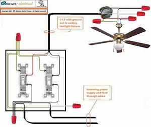 Hunter fan wiring diagram efcaviation