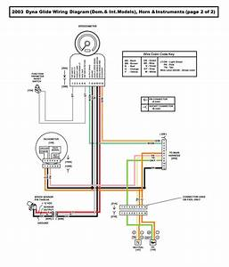 Injector Wiring Diagram 2003 Harley Davidson