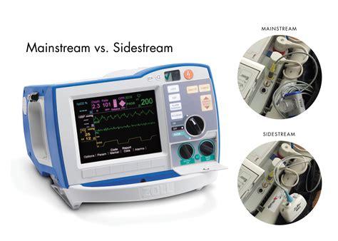 Pulse Oximeter Spo2 Device