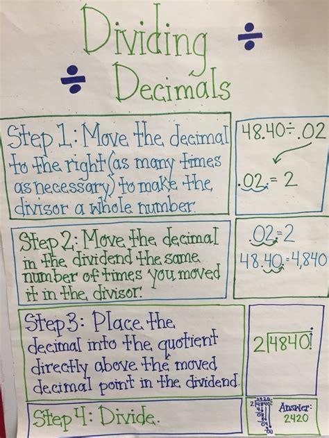 dividing decimals anchor chart learning math decimals