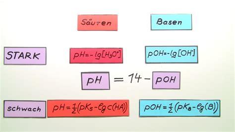 ph wert berechnung einfuehrung chemie  lernen