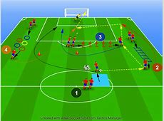 Drills By Category Soccer Tutor