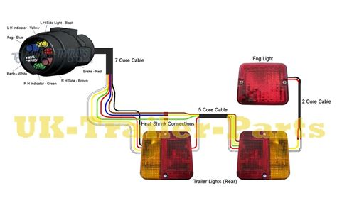 tow hitch wiring diagram uk wiring diagram and schematic