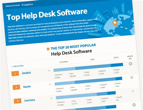 Help Desk Software Comparison Open Source by The 8 Best Free And Open Source Help Desk Software Tools