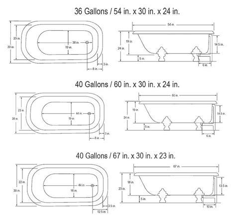 inspiration clawfoot tub dimensions