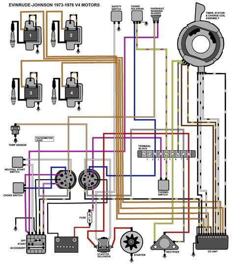 Evinrude 115 Wiring Diagram by Mastertech Marine Evinrude Johnson Outboard Wiring Diagrams