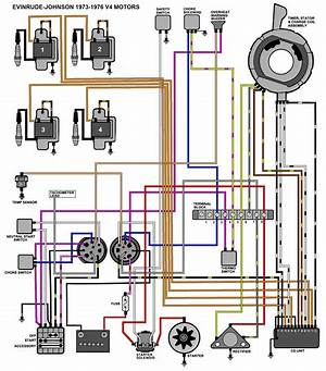 Ilsolitariothemovieitwiring Diagram For 1972 50 Hp Evinrude 1994dodgedakotawiringdiagram Ilsolitariothemovie It