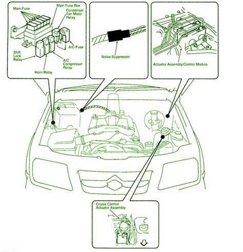 Suzuki Xl7 Engine Diagram by 2004 Suzuki Xl7 Front Engine Fuse Box Diagram Circuit