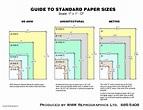 4) Standard Drafting Sheet Sizes