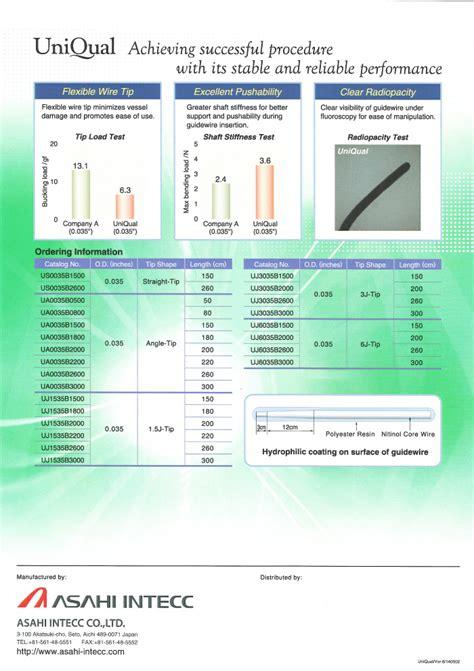 Bio Exle by Uniqual Bio Excel