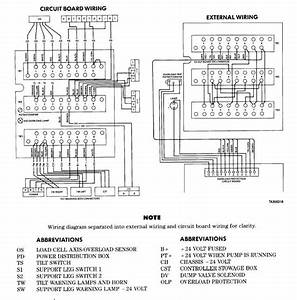 electrical distribution board wiring diagram for home With lighting board wiring diagram