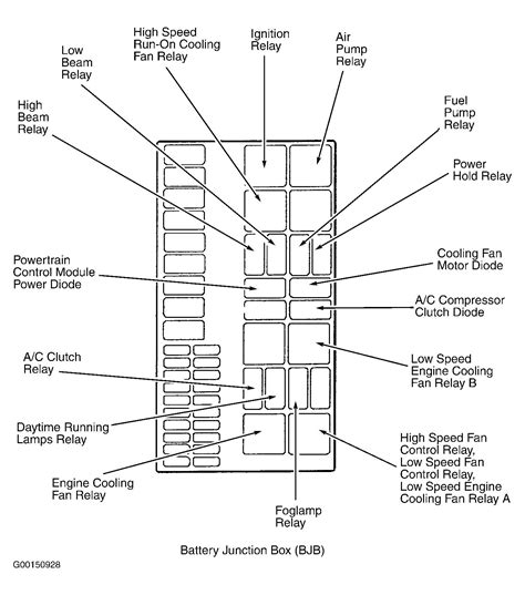 02 Ford Tauru Se Starter Relay Wiring Diagram by Is It Necessary To A Windshieldfluid And Fans