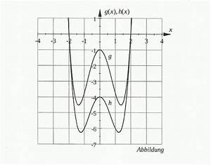Fläche Zwischen Zwei Graphen Berechnen : fl che eines logos achsensymmetrisch maximale breite g x x 4 3 75x 2 1 h x x 4 3x 2 4 ~ Themetempest.com Abrechnung