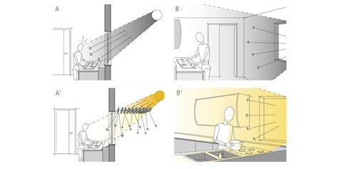 Illuminazione Naturale Cucina  Progettazione Valcucine