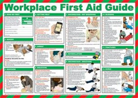 workplace  aid guide poster   mm unbranded