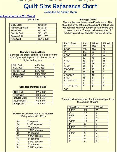 size quilt measurements quilt sizing chart sew matelas