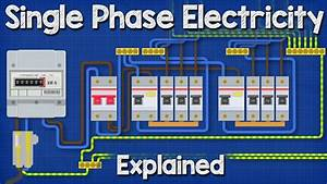 Single Phase Electricity Explained - Wiring Diagram Energy Meter