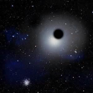 Black Hole Space
