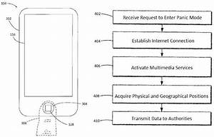 Apple Patents Touch Id  U0026 39 Panic Mode U0026 39  For Instant Access To