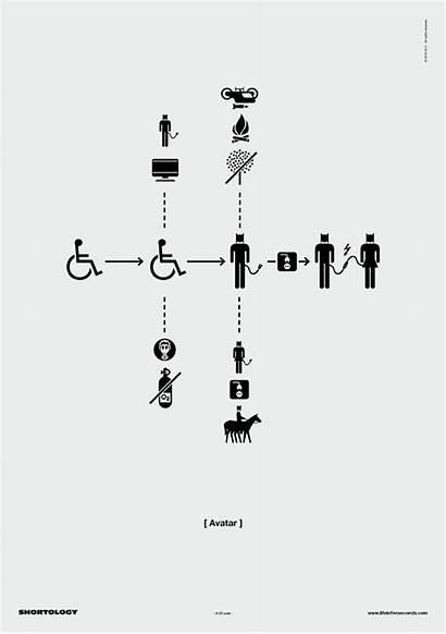 Seconds Pictogram Five Minimalist Brainpickings Poster Historical