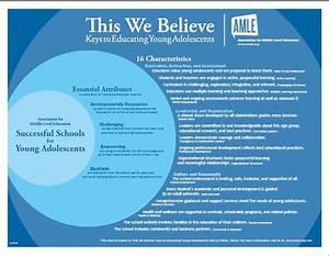 Framework For Middle School Concept  Association For