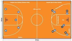 Basketball Diagram  U2014 Court And Positions