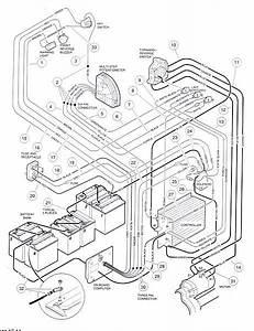 Diagram  1996 48 Volt Club Car Wiring Diagram Full