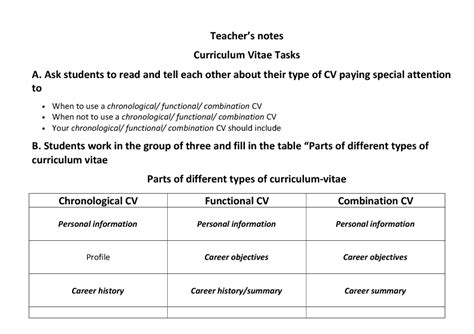 three types of resume proofreadingwebsite web fc2