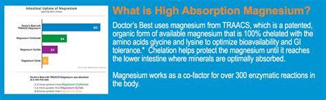 amazoncom doctors  high absorption magnesium