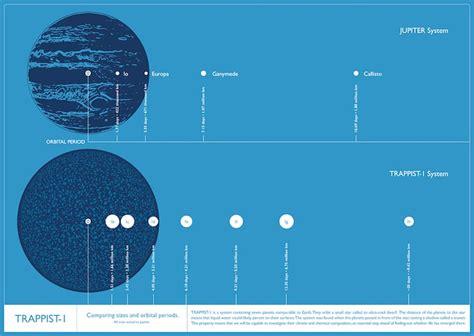 nasa creates space travel posters  celebrate trappist
