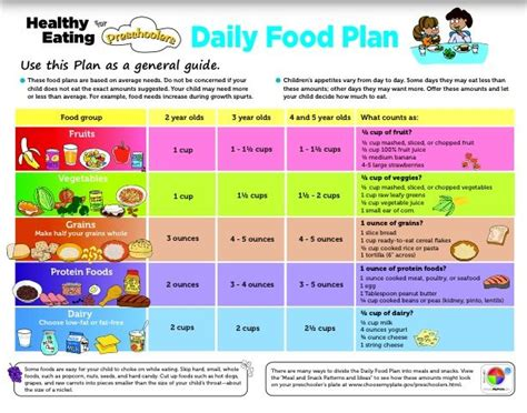 healthy for preschoolers quot daily meal plan 455 | a26de55d4617acd24c03854350d5068f