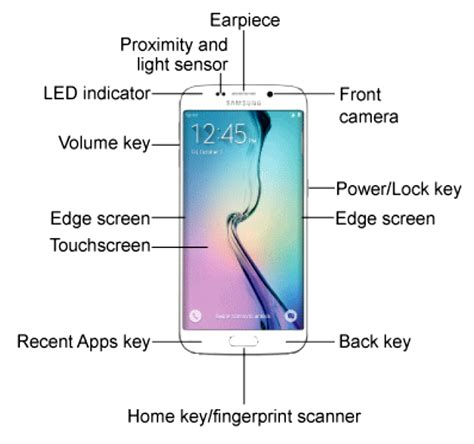 Galaxy S6 Edge User Guidemanual  Manual And Tutorial