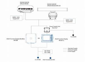 Furuno Navnet 3d Ultra High Definition 12kw 72nm Radar