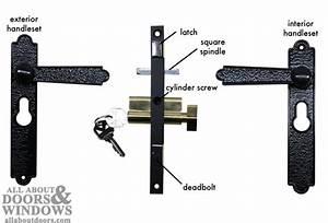 Door Latch Parts  U0026 Deadlatch Replacement For Knob U0026