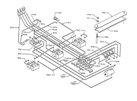 Club Car Battery Diagram 36 Volt by Club Car Battery Wiring Diagram 36 Volt Wiringdiagramz
