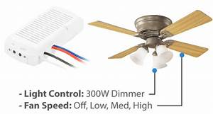 Z wave ceiling fan and light control images fs