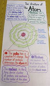 93 Best Images About Science Anchor Charts On Pinterest