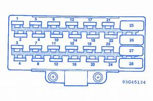 Jeep Grand Cherokee 1993 Fuse Box  Block Circuit Breaker Diagram  U00bb Carfusebox