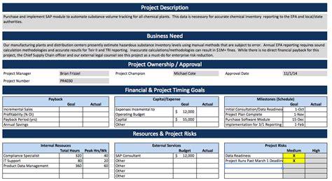afbeeldingsresultaat voor project charter powerpoint