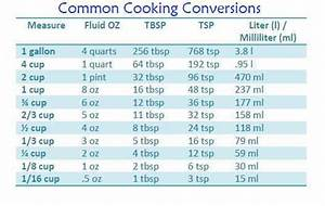 Conversion Chart For Cooking Measurements  U2022 Apron Free Cooking