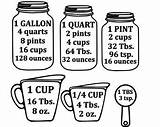 Measuring Cup Svg Kitchen Conversion Drawing Jar Mason Measurement Cups Measurements Jars Getdrawings Exact sketch template