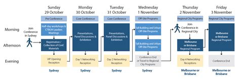 Overall Program Structure | CTBUH 2017 Conference
