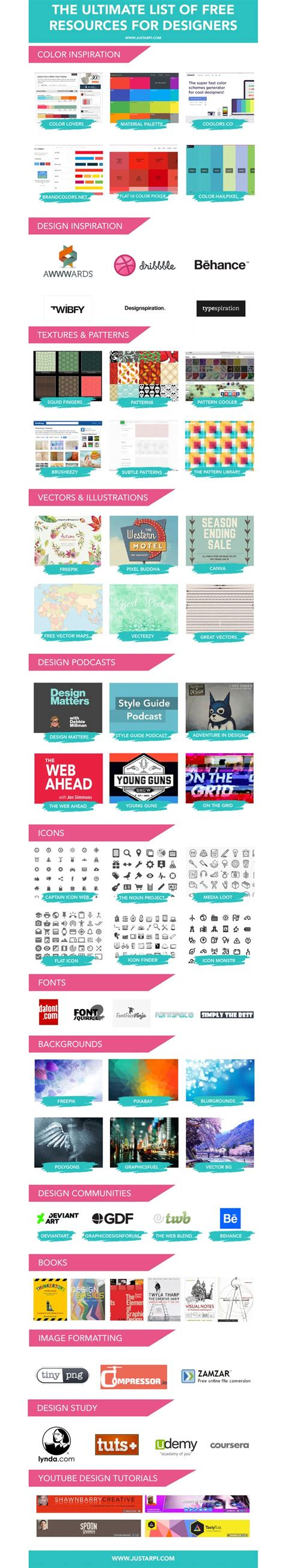 free design resources business infographic ultimate free design resources for