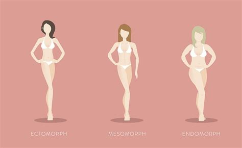 Work Out According To Your Body Type, For Best Results