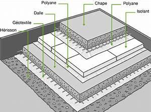 Isolation Dalle Beton Sur Terre Plein : comment isoler un plancher sur terre plein ou radier ~ Premium-room.com Idées de Décoration